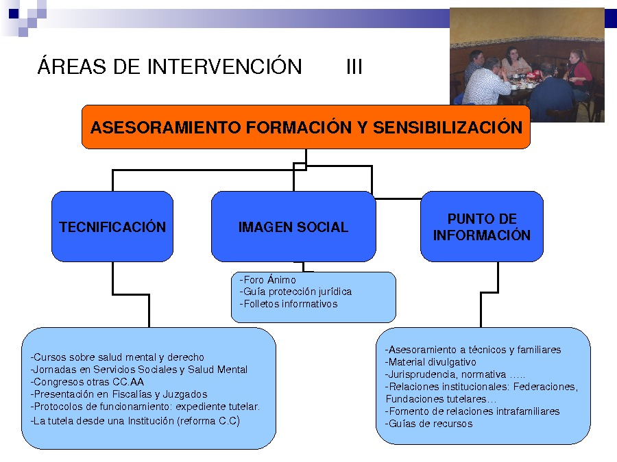 O exercicio de medidas de protección para persoas con discapacidade desde institucións tutelares I